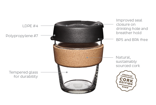 Keepcup components